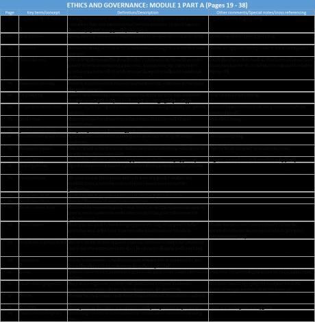 EG CPA index - Example